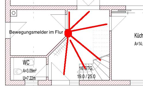 Erfassungsbereich Bewegungsmelder im Flur und Eingangsbereich
