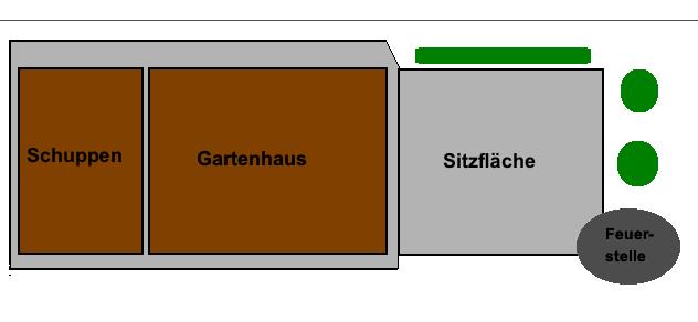 Garten-Planung: Gartenhaus, Schuppen und Sitzfläche mit Pflastersteinen