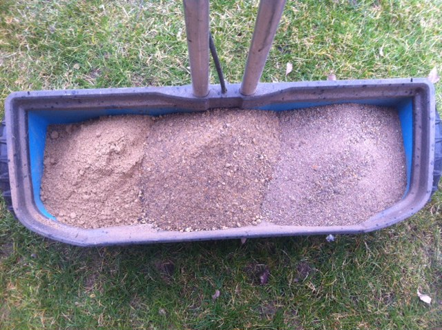 Rasendünger-Mix für das Frühjahr - Dünger, Kalk & Bodenaktivator