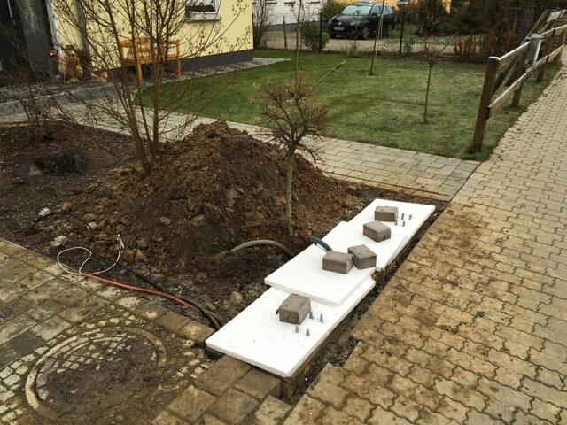 Kälte, Frost & Minustemperatur im Winter - Fundament-Schutz mit Styropor