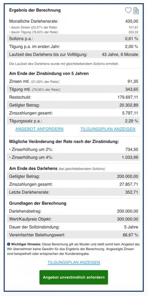 Beispiel-Angebot für die Haus-Anschlussfinanzierung